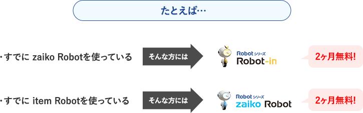 例えば、すでに zaiko Robotを使っている方はRobot-in2ヶ月無料