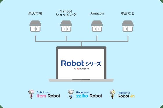 Robotシリーズ