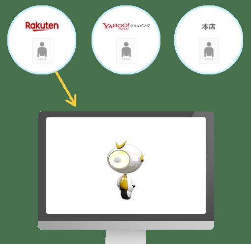 Robot-in(ロボットイン)の受注管理・顧客管理イメージ1
