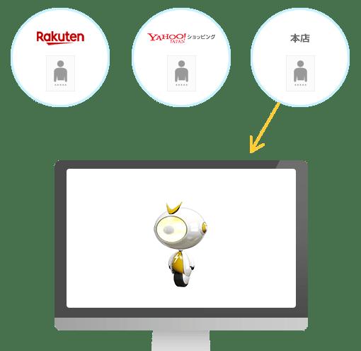 Robot-in(ロボットイン)の受注管理・顧客管理イメージ3