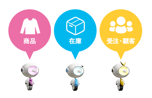 Robotシリーズは機能ごとに部分導入可能