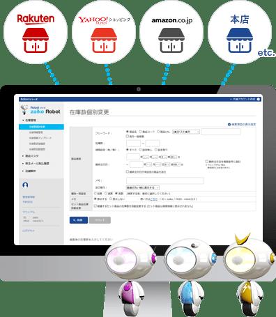 zaiko Robot管理画面イメージ