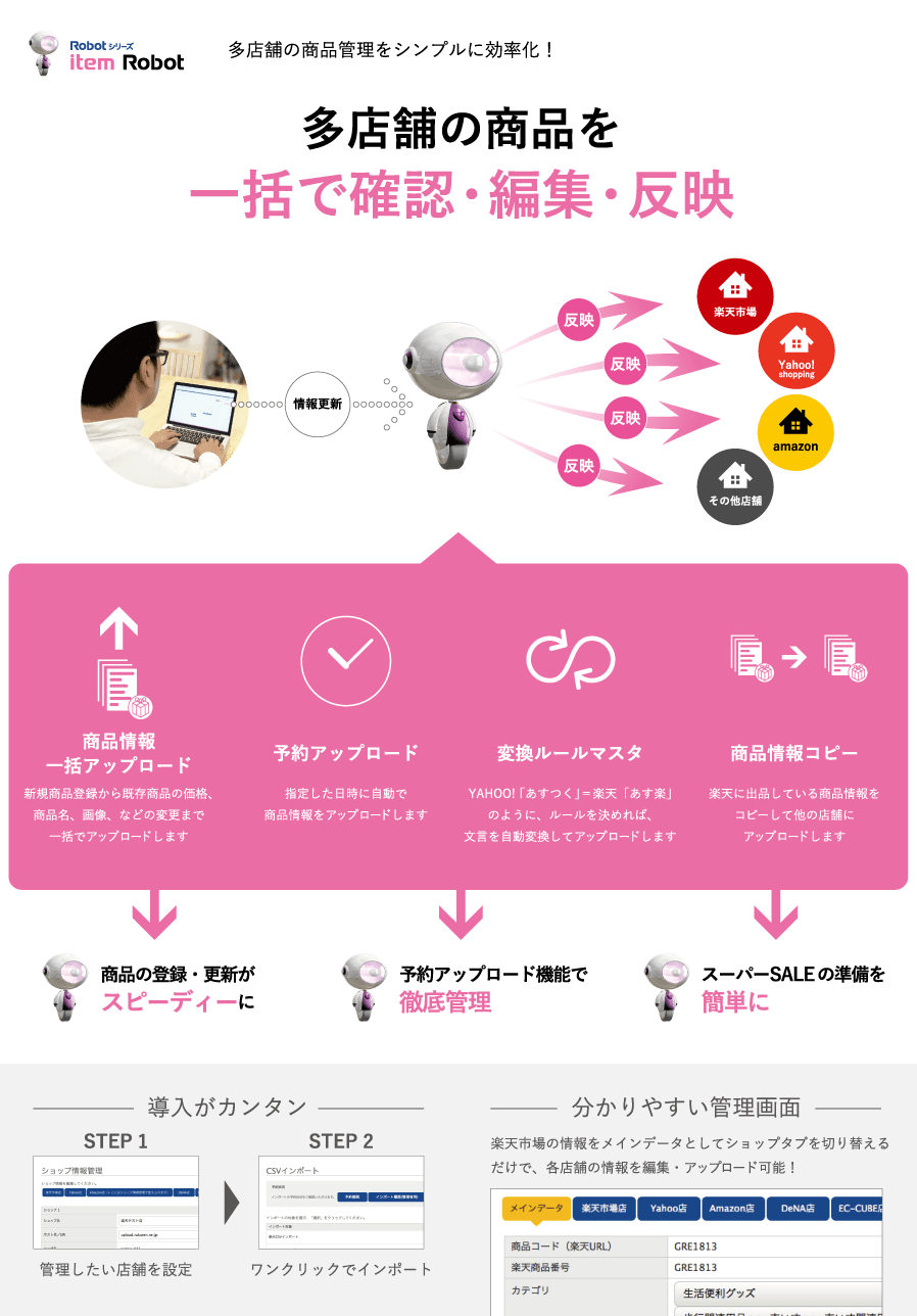 商品登録システムitem Robot(アイテムロボ)