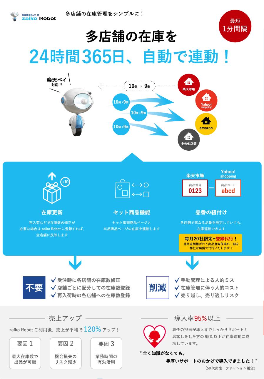 在庫連動システムzaiko Robot(ザイコロボ)