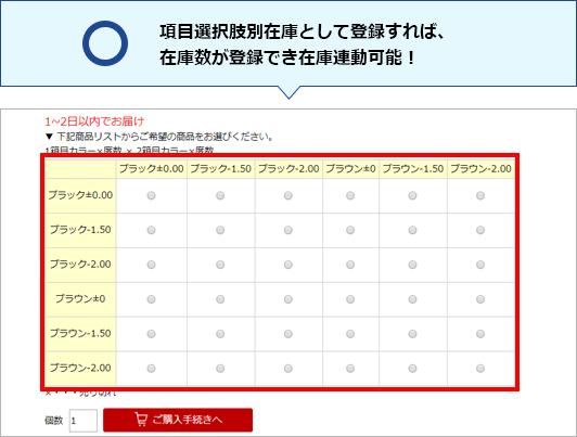 項目選択肢別在庫として登録すれば、在庫数が登録でき在庫連動可能